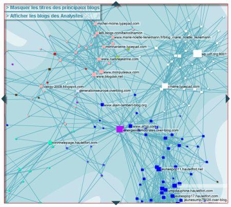Carte de la blogosphère politique - wOueb.net