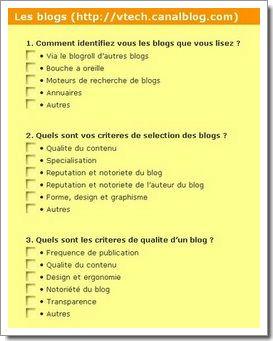 Enquête sur les usages et pratiques liés aux blogs