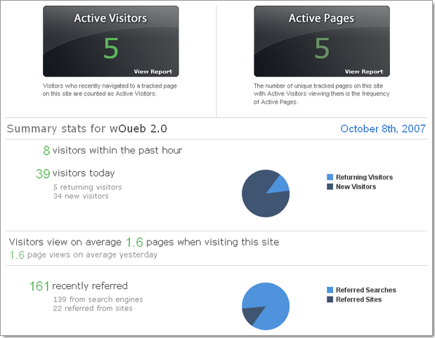 Reinvigorate : dashboard d'aperçu général des statistiques
