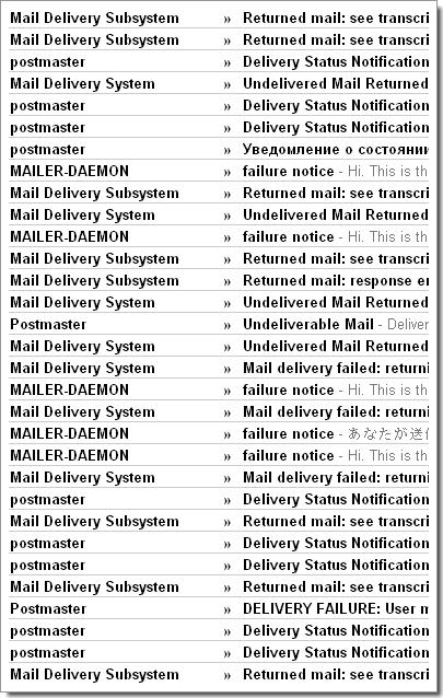 Exemple de spams dus à de l'email spoofing