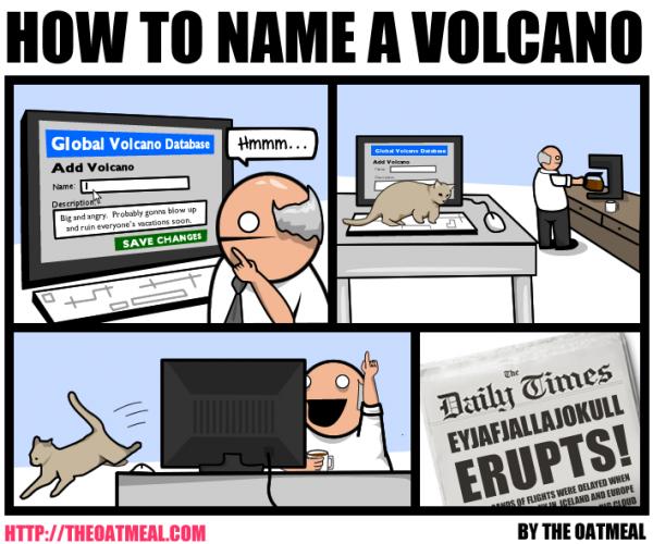 Comment trouver un nom à un volcan ?