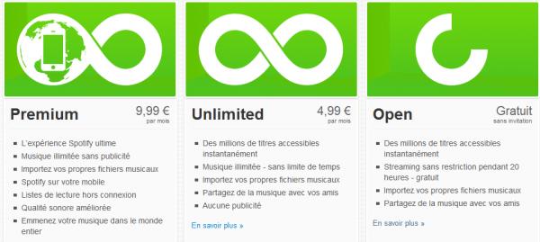 Spotify : abonnements