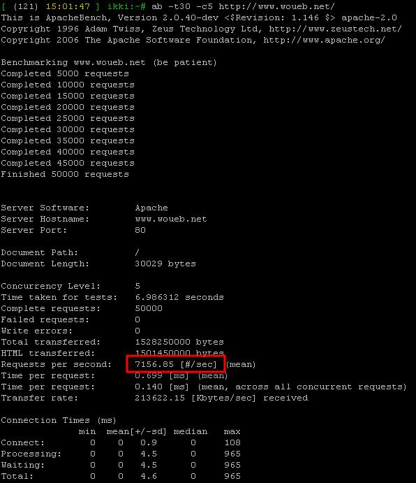 Résultat d'Apache Benchmark pour woueb.net