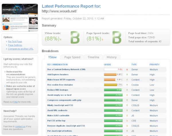 Rapport de performances de votre site web avec GTmetrix