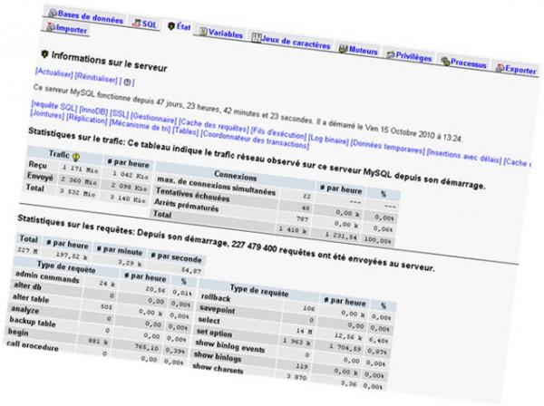 MySQL : résultat de la commande show status dans phpMyAdmin