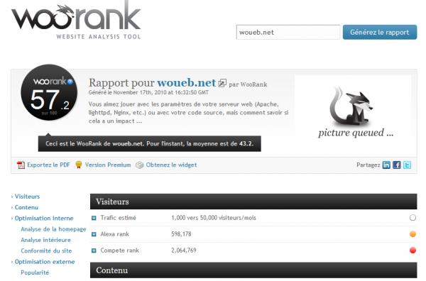 Vérifiez votre référencement avec WooRank