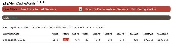 Statistiques live de Memcached via phpmemcacheadmin