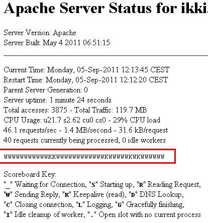 Statut du serveur Apache pour un maximum d'utilisateurs simultanés