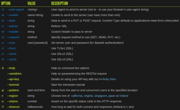 Paramètres à appliquer au test Blitz.io