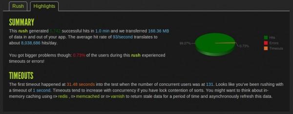 Un résumé du résultat du test de montée en charge et des conseils sur Blitz.io