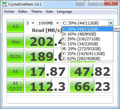 Tests des performances d'un disque SSD en lecture et écriture