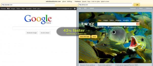 Testez quel site charge le plus rapidement avec Which Loads Faster