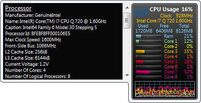 Gadget Windows 7 : monitoring CPU