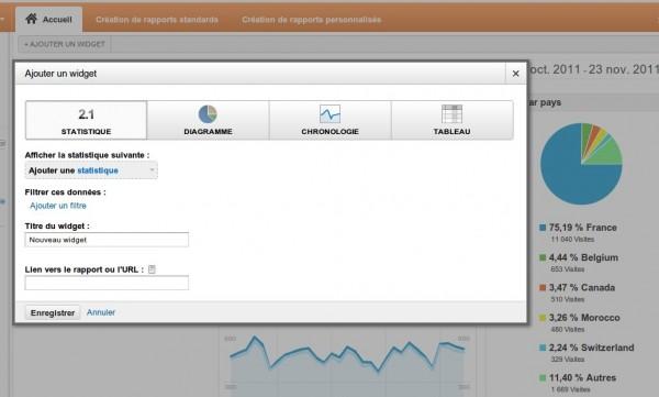 Intégrez des widgets dans le tableau de bord de la nouvelle version de Google Analytics