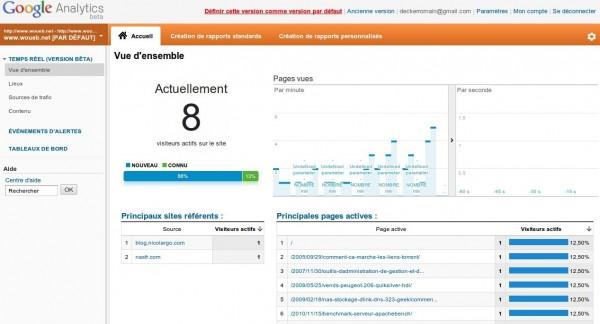 Statistiques en temps réel avec Google Analytics Real-Time (beta)