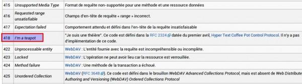 Code d'erreur HTTP 418 : I'm a teapot