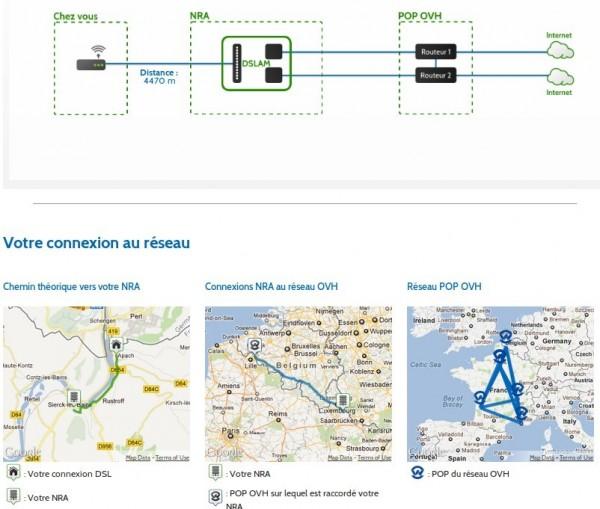 Test d'éligibilité ADSL chez OVH : situation géographique