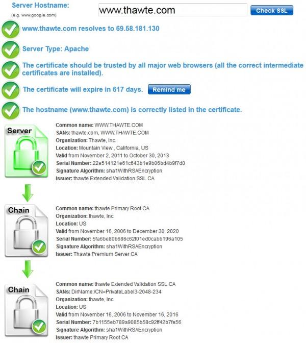 Vérifiez votre configuration SSL avec SSL Checker