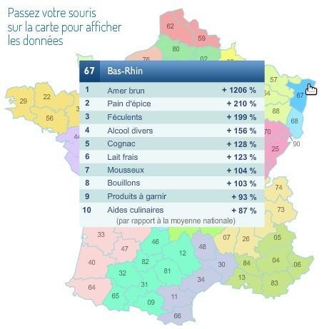 Les aliments les plus consommés par départements : ici, dans le Bas-Rhin