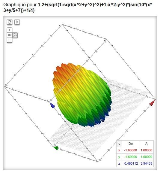 Utilisez Google comme calulatrice graphique