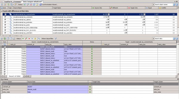 Toad : résultat de la comparaison de données MySQL