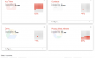 Exporter vos données et vos documents de Google avec Takeout