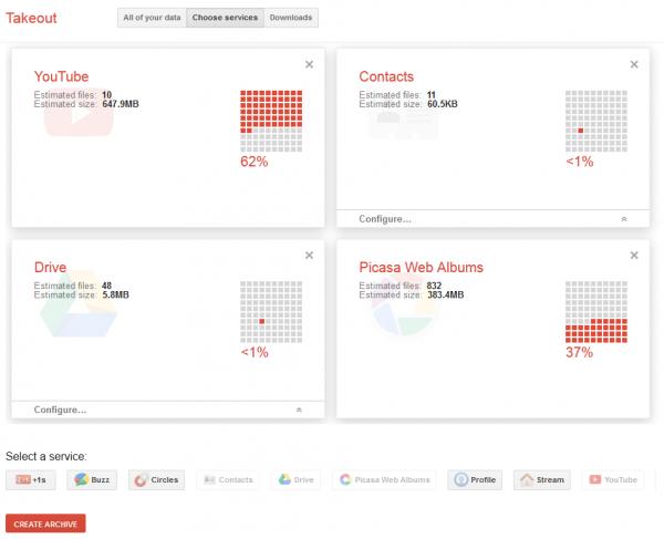 Export personnalisé de vos données Google